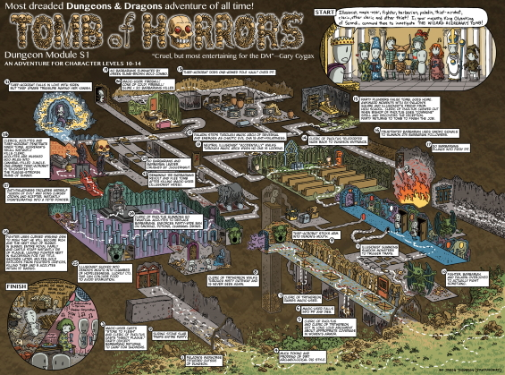 Mockman's map of Tomb Of Horrors